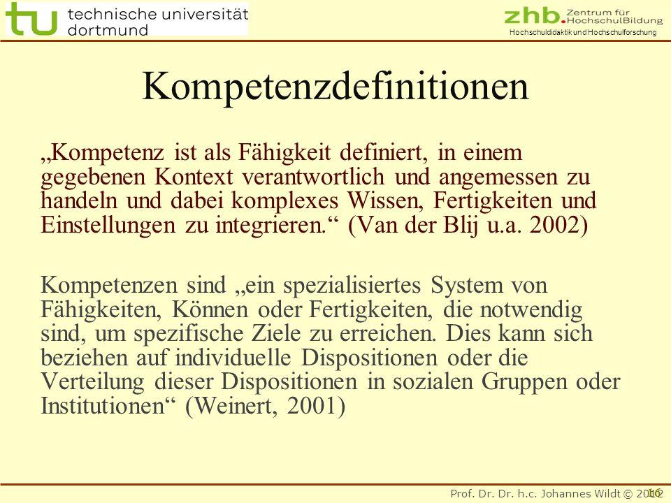 Prof. Dr. Dr. h.c. Johannes Wildt © 2012 Hochschuldidaktik und Hochschulforschung Kompetenzdefinitionen Kompetenz ist als Fähigkeit definiert, in eine