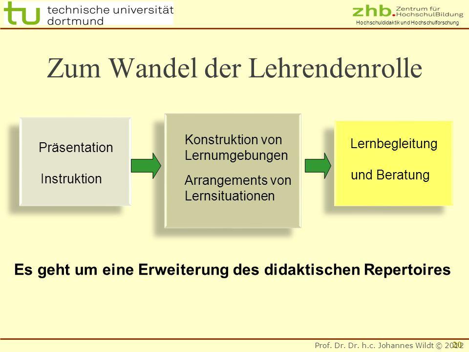 Prof. Dr. Dr. h.c. Johannes Wildt © 2012 Hochschuldidaktik und Hochschulforschung Präsentation Instruktion Konstruktion von Lernumgebungen Arrangement