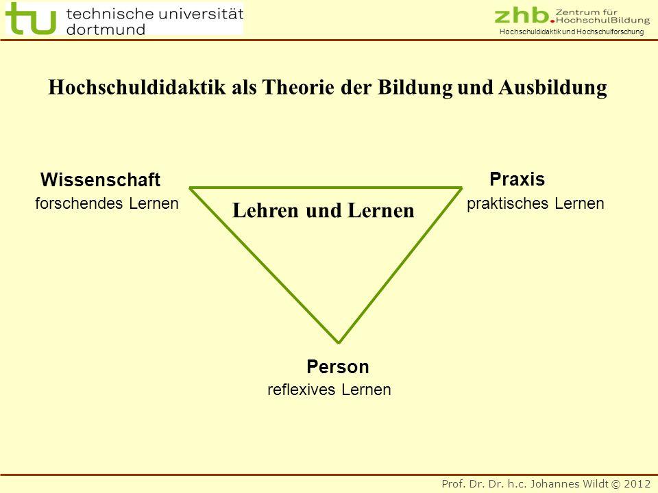 Prof. Dr. Dr. h.c. Johannes Wildt © 2012 Hochschuldidaktik und Hochschulforschung Hochschuldidaktik als Theorie der Bildung und Ausbildung Wissenschaf