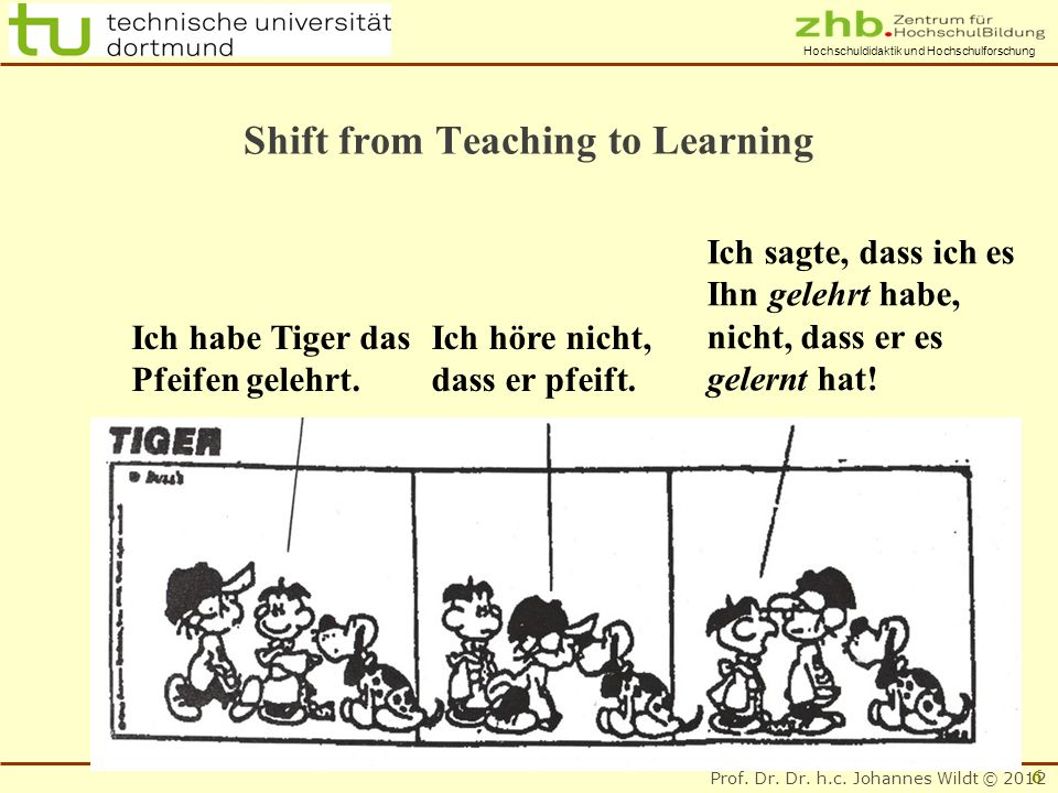Prof. Dr. Dr. h.c. Johannes Wildt © 2012 Hochschuldidaktik und Hochschulforschung Shift from Teaching to Learning Ich habe Tiger das Pfeifen gelehrt.