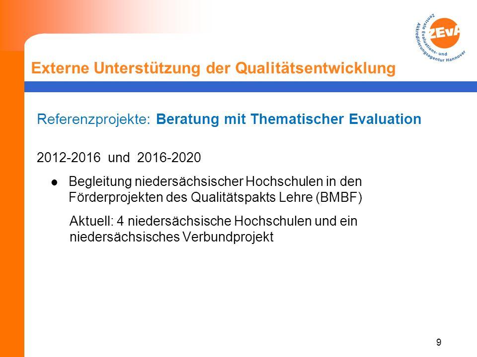 9 Externe Unterstützung der Qualitätsentwicklung Referenzprojekte: Beratung mit Thematischer Evaluation 2012-2016 und 2016-2020 Begleitung niedersächsischer Hochschulen in den Förderprojekten des Qualitätspakts Lehre (BMBF) Aktuell: 4 niedersächsische Hochschulen und ein niedersächsisches Verbundprojekt