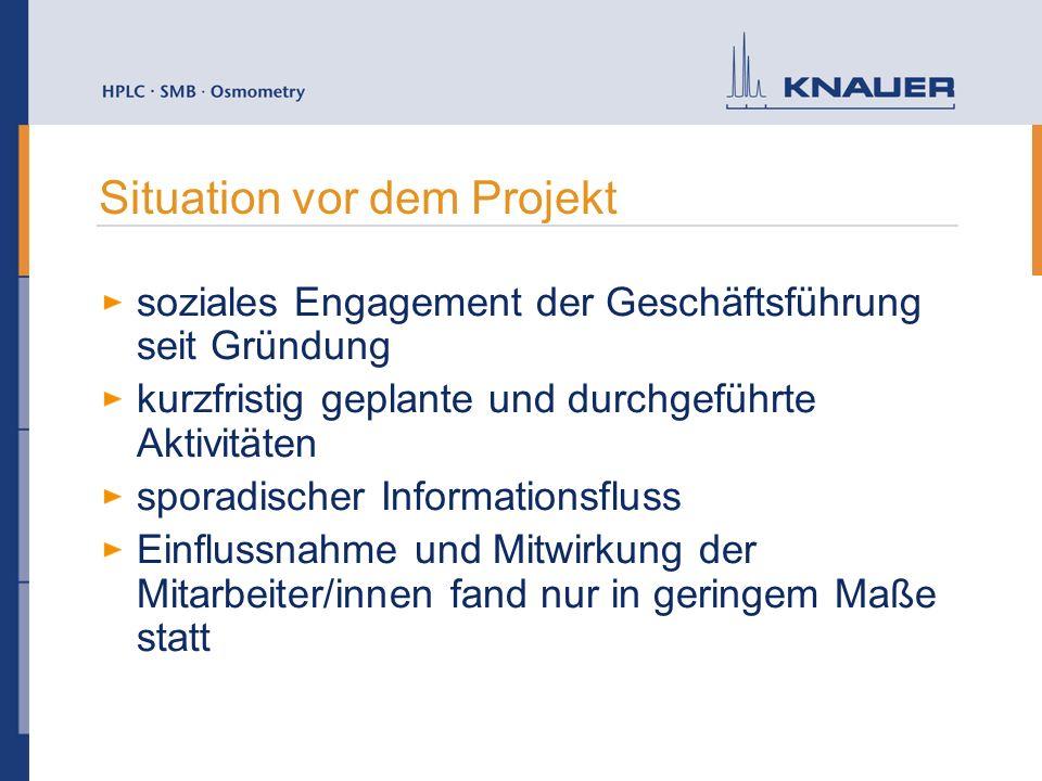 Situation vor dem Projekt soziales Engagement der Geschäftsführung seit Gründung kurzfristig geplante und durchgeführte Aktivitäten sporadischer Infor