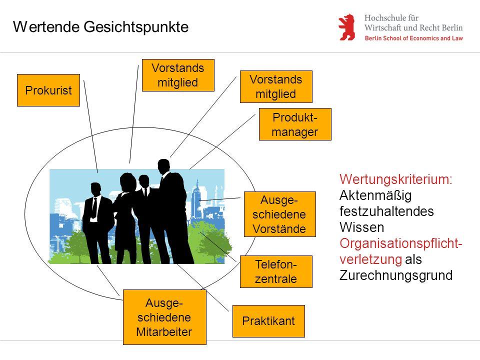 Wertende Gesichtspunkte Vorstands mitglied Produkt- manager Wertungskriterium: Aktenmäßig festzuhaltendes Wissen Organisationspflicht- verletzung als