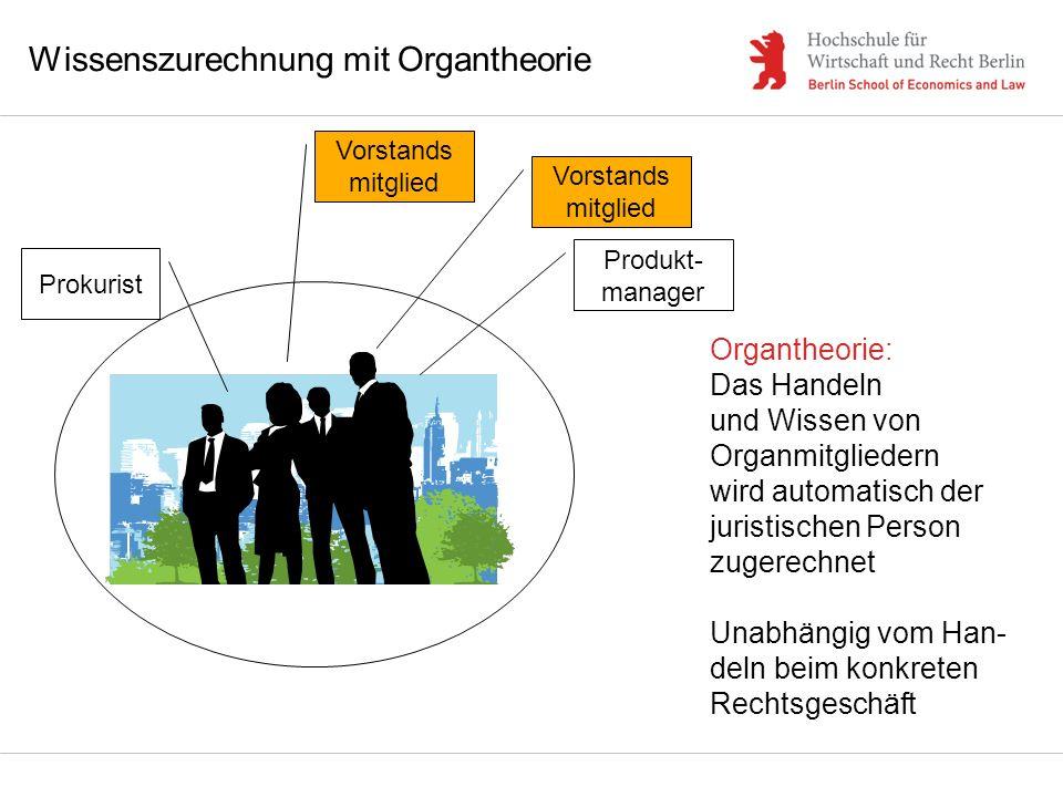 Wissenszurechnung mit Organtheorie Vorstands mitglied Prokurist Produkt- manager Organtheorie: Das Handeln und Wissen von Organmitgliedern wird automa