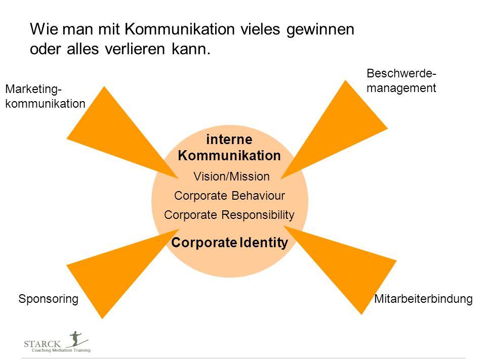 interne Kommunikation Wie man mit Kommunikation vieles gewinnen oder alles verlieren kann. Beschwerde- management Marketing- kommunikation Corporate B