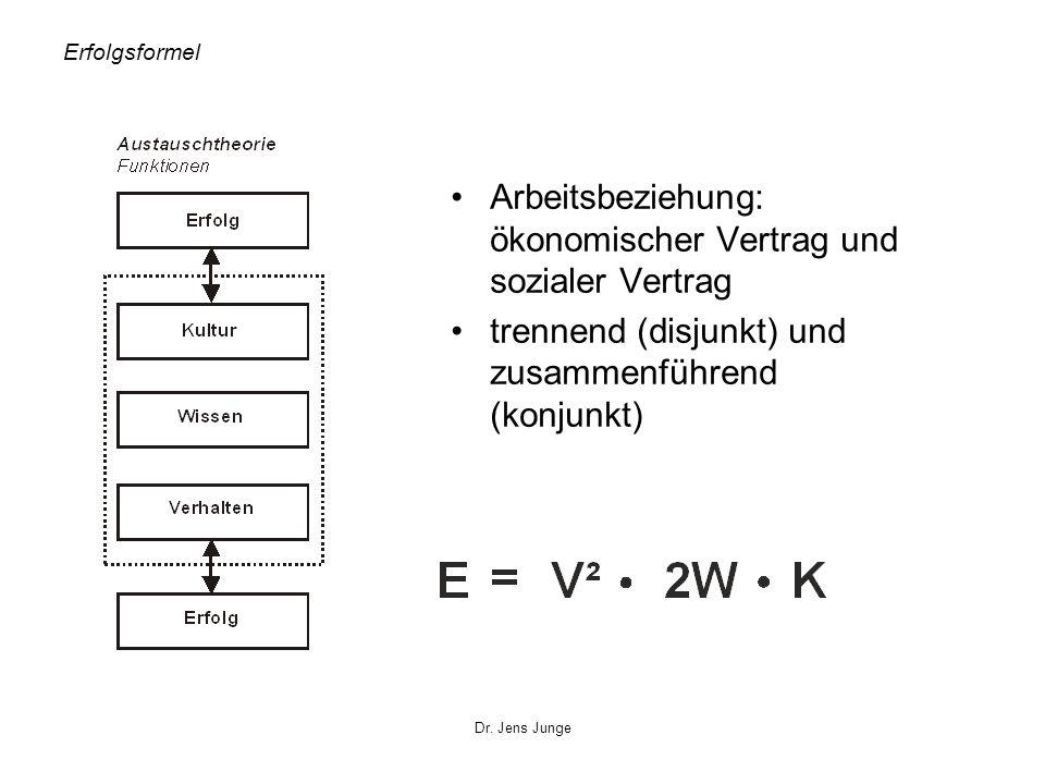 Dr. Jens Junge Erfolgsformel Arbeitsbeziehung: ökonomischer Vertrag und sozialer Vertrag trennend (disjunkt) und zusammenführend (konjunkt)