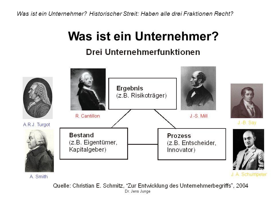 Dr. Jens Junge Was ist ein Unternehmer? Historischer Streit: Haben alle drei Fraktionen Recht? Was ist ein Unternehmer? R. CantillonJ.-S. Mill J.-B. S