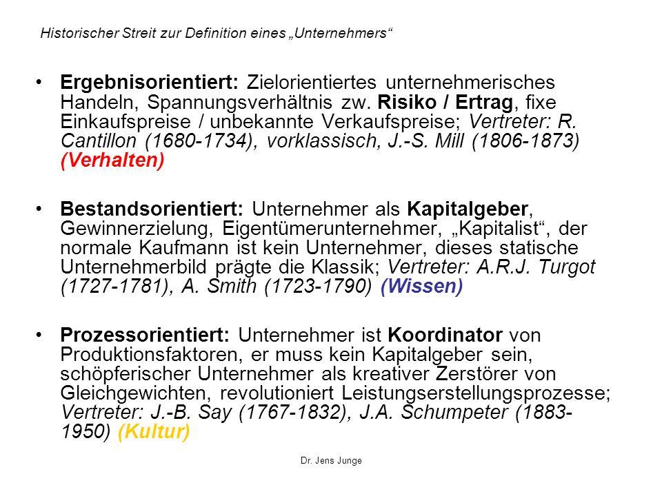 Dr. Jens Junge Historischer Streit zur Definition eines Unternehmers Ergebnisorientiert: Zielorientiertes unternehmerisches Handeln, Spannungsverhältn