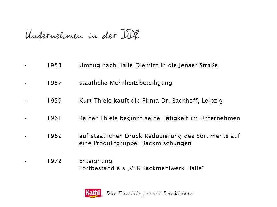 D i e F a m i l i e f e i n e r B a c k i d e e n 1953Umzug nach Halle Diemitz in die Jenaer Straße 1957staatliche Mehrheitsbeteiligung 1959Kurt Thiel