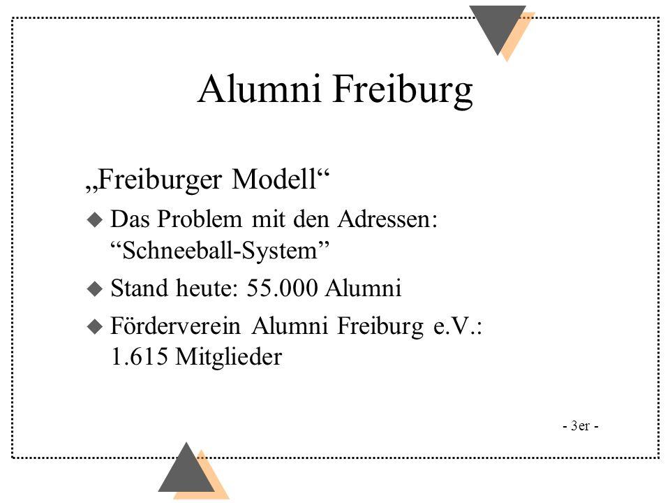 Alumni Freiburg Service u Information (Newsletter, Zeitschriften etc.) u Alumni-Meeting u Karriere-Service, Mentoring u Regio- und Interessen-Clubs u Wissenschaftliche Weiterbildung u Internet u Alumni-Haus Schauinsland u Uni-Shop - 3er -