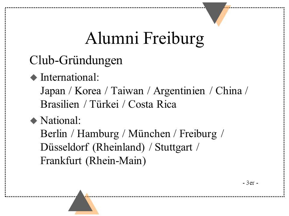 Alumni Freiburg Club-Gründungen u International: Japan / Korea / Taiwan / Argentinien / China / Brasilien / Türkei / Costa Rica u National: Berlin / H