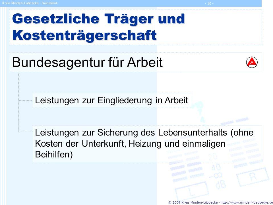 © 2004 Kreis Minden-Lübbecke - http://www.minden-luebbecke.de Kreis Minden-Lübbecke - Sozialamt - 10 - Gesetzliche Träger und Kostenträgerschaft Bunde