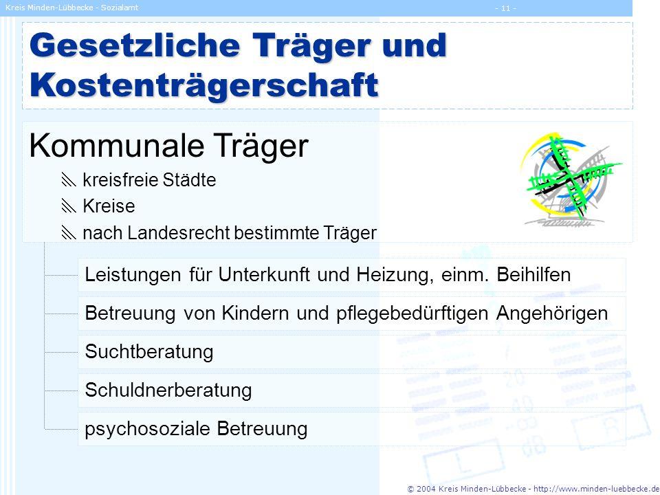 © 2004 Kreis Minden-Lübbecke - http://www.minden-luebbecke.de Kreis Minden-Lübbecke - Sozialamt - 11 - Gesetzliche Träger und Kostenträgerschaft Kommu