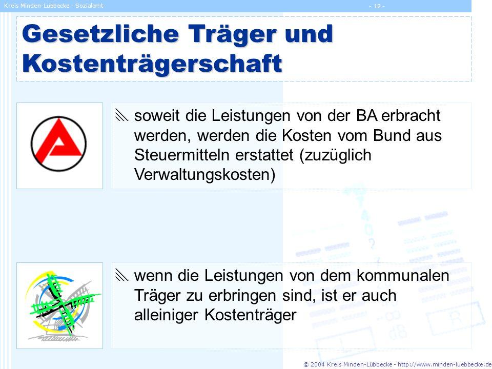 © 2004 Kreis Minden-Lübbecke - http://www.minden-luebbecke.de Kreis Minden-Lübbecke - Sozialamt - 12 - Gesetzliche Träger und Kostenträgerschaft sowei