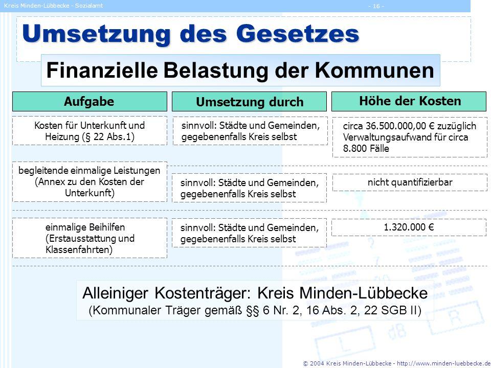 © 2004 Kreis Minden-Lübbecke - http://www.minden-luebbecke.de Kreis Minden-Lübbecke - Sozialamt - 16 - Umsetzung des Gesetzes Finanzielle Belastung de