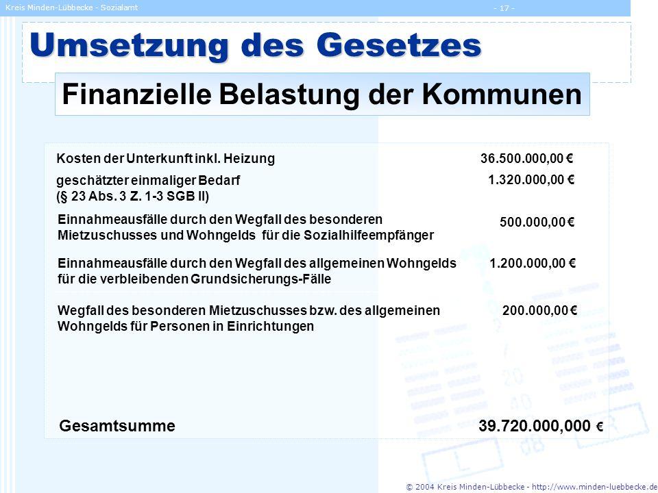 © 2004 Kreis Minden-Lübbecke - http://www.minden-luebbecke.de Kreis Minden-Lübbecke - Sozialamt - 17 - Umsetzung des Gesetzes Finanzielle Belastung de