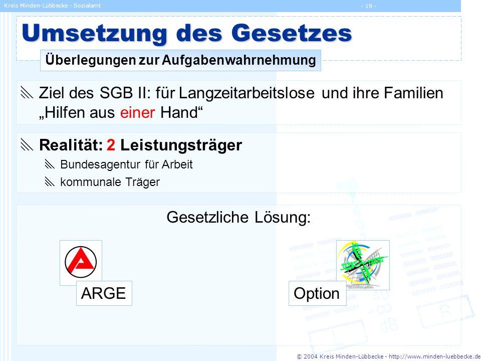 © 2004 Kreis Minden-Lübbecke - http://www.minden-luebbecke.de Kreis Minden-Lübbecke - Sozialamt - 19 - Umsetzung des Gesetzes Überlegungen zur Aufgabe