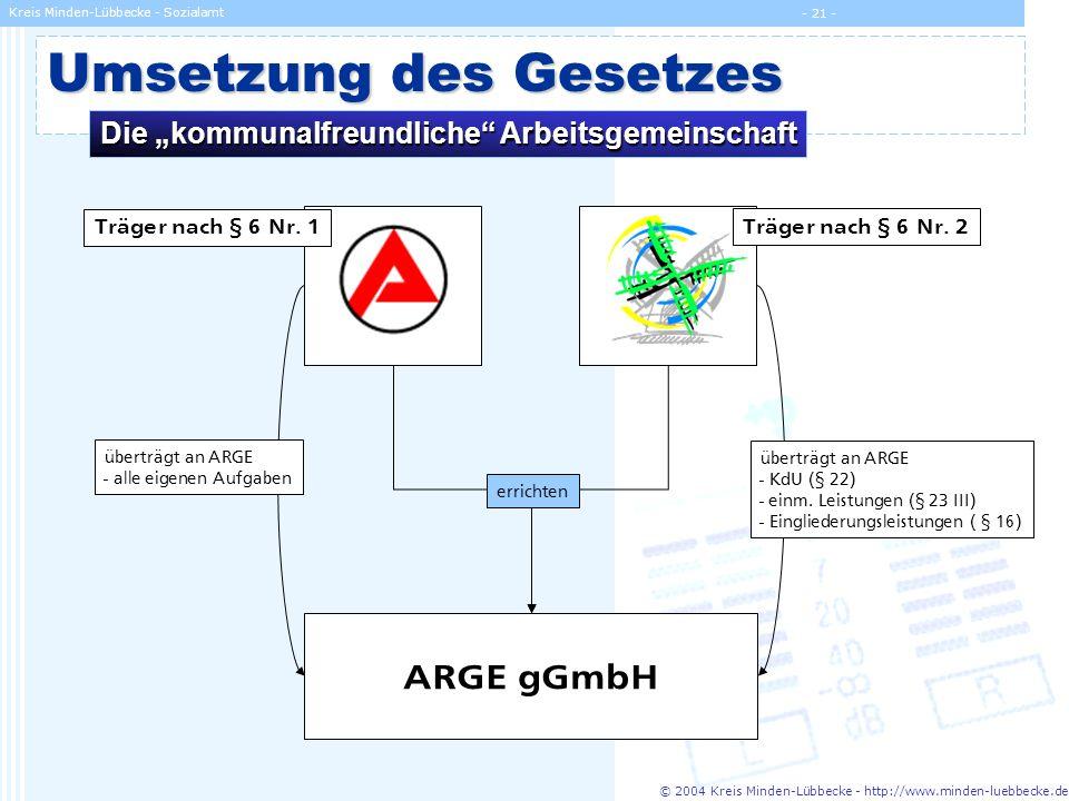© 2004 Kreis Minden-Lübbecke - http://www.minden-luebbecke.de Kreis Minden-Lübbecke - Sozialamt - 21 - Umsetzung des Gesetzes Die kommunalfreundliche