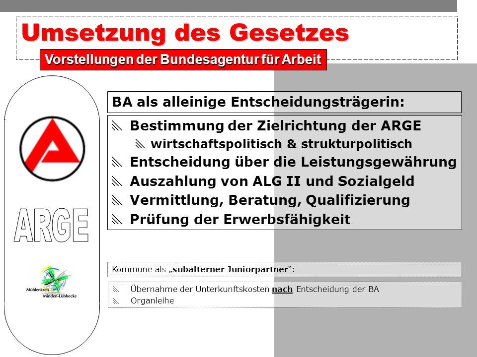 © 2004 Kreis Minden-Lübbecke - http://www.minden-luebbecke.de Kreis Minden-Lübbecke - Sozialamt - 23 - Umsetzung des Gesetzes Vorstellungen der Bundes