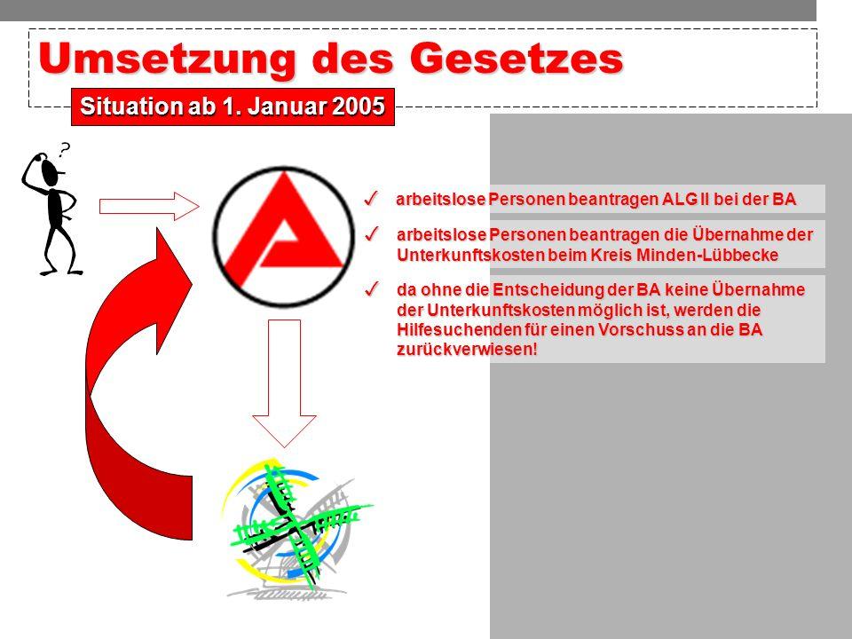 © 2004 Kreis Minden-Lübbecke - http://www.minden-luebbecke.de Kreis Minden-Lübbecke - Sozialamt - 24 - Umsetzung des Gesetzes Situation ab 1. Januar 2