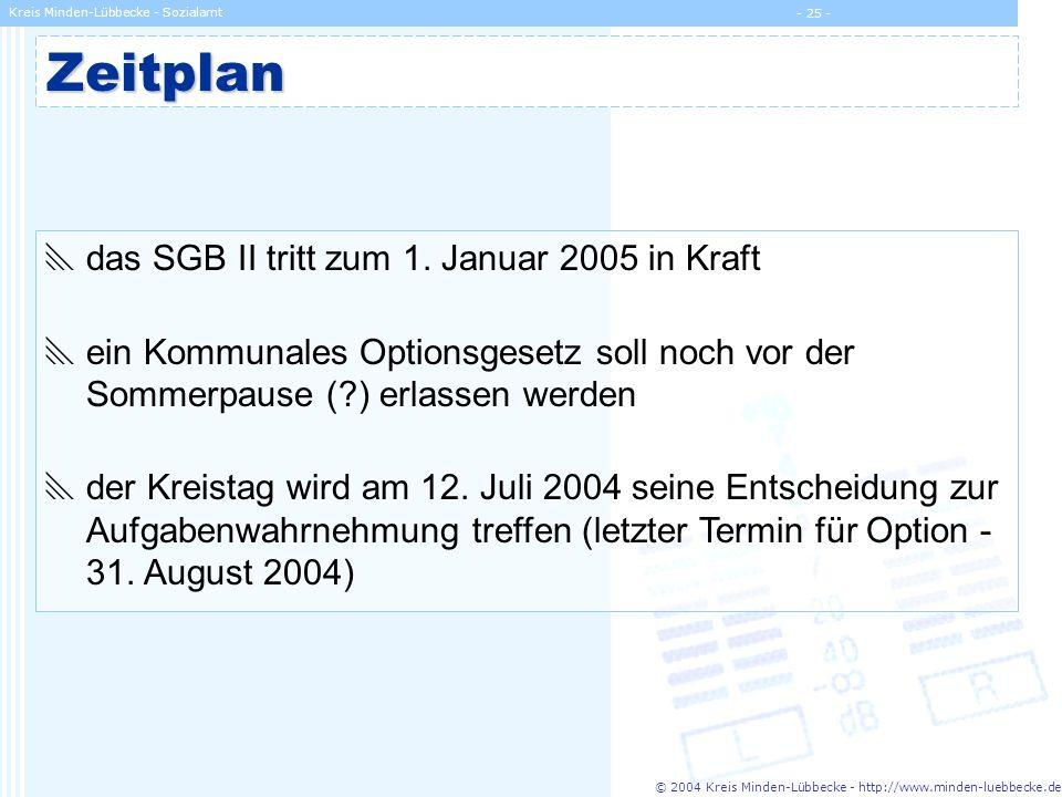 © 2004 Kreis Minden-Lübbecke - http://www.minden-luebbecke.de Kreis Minden-Lübbecke - Sozialamt - 25 -Zeitplan das SGB II tritt zum 1. Januar 2005 in