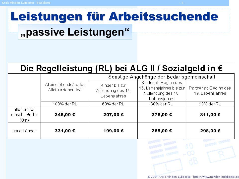 © 2004 Kreis Minden-Lübbecke - http://www.minden-luebbecke.de Kreis Minden-Lübbecke - Sozialamt - 18 - Umsetzung des Gesetzes Finanzielle Belastung der Kommunen Übersicht über die eingesparten Mittel Einsparungen bei der Krankenhilfe nach dem BSHG1.700.000,00 Einsparungen bei der Hilfe zum Lebensunterhalt nach BSHG durch den Wechsel der Sozialhilfeempfänger zum SGB II 16.400.000,00 Einsparungen durch den Wegfall der Hilfe zur Arbeit nach BSHG 4.100.000,00 Gesamtsumme22.200.000,000 Gesamte Belastungen Neubelastung Etat Sozialamt Kreis: >> daraus: Neubelastung kommunale Familie ca.