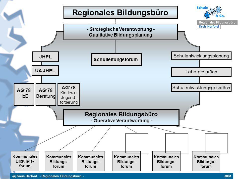 @ Kreis Herford - Regionales Bildungsbüro - 2004 Schulentwicklungsgespräch Regionales Bildungsbüro - Strategische Verantwortung - Qualitative Bildungs