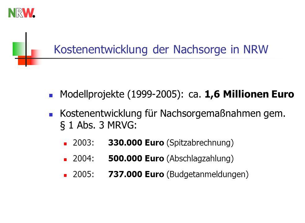 Kostenentwicklung der Nachsorge in NRW Modellprojekte (1999-2005): ca. 1,6 Millionen Euro Kostenentwicklung für Nachsorgemaßnahmen gem. § 1 Abs. 3 MRV