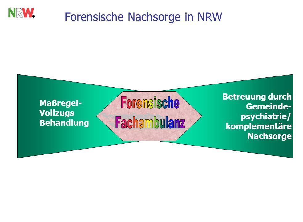 Forensische Nachsorge in NRW Aufnahme Gesicherte Regelbehandlung Rehabilitationsbehandlung Langzeiturlaub (bedingte) Entlassung Sicherungs- nachsorge durch Forensische Fachambulanzen