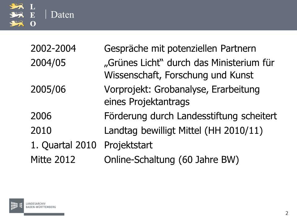 | LEOLEO 2 Daten 2002-2004 Gespräche mit potenziellen Partnern 2004/05Grünes Licht durch das Ministerium für Wissenschaft, Forschung und Kunst 2005/06