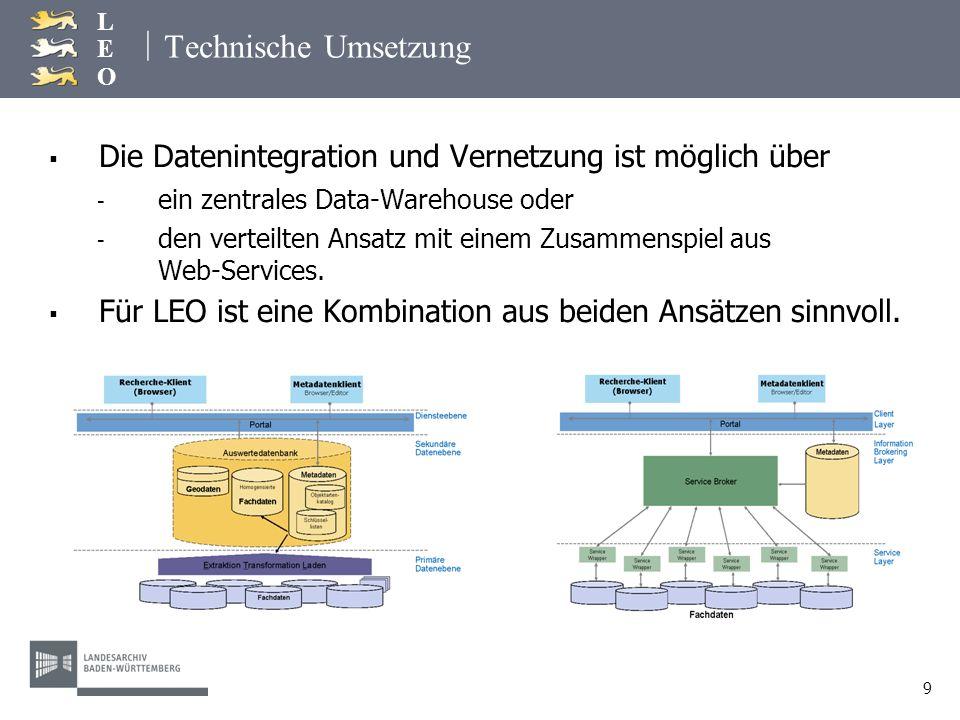 | LEOLEO 9 Technische Umsetzung Die Datenintegration und Vernetzung ist möglich über - ein zentrales Data-Warehouse oder - den verteilten Ansatz mit e