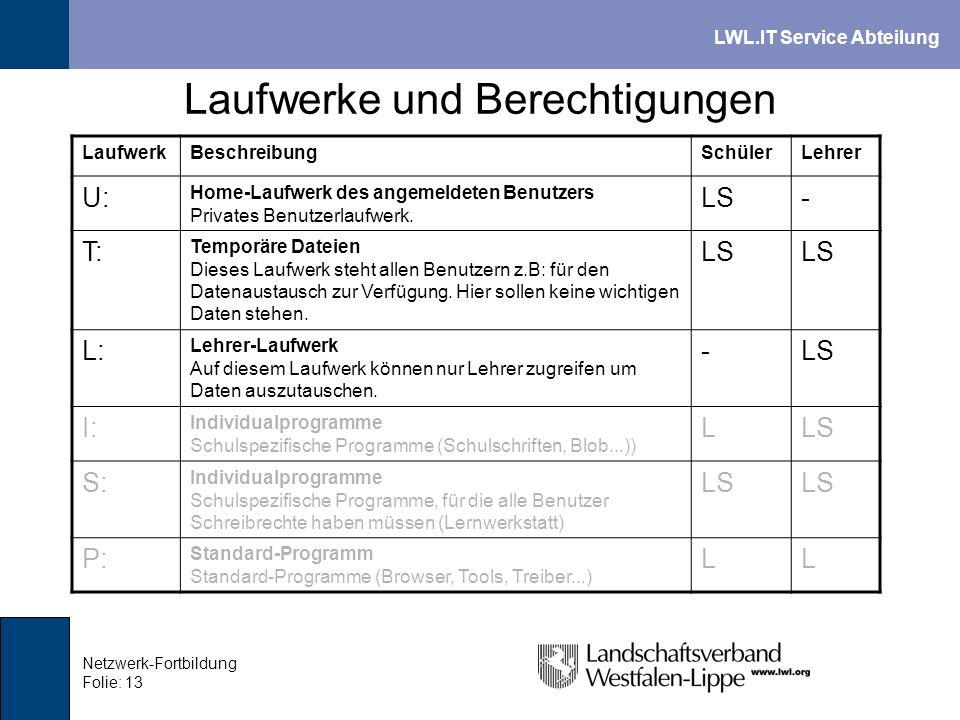 LWL.IT Service Abteilung Netzwerk-Fortbildung Folie: 13 Laufwerke und Berechtigungen LaufwerkBeschreibungSchülerLehrer U: Home-Laufwerk des angemeldet
