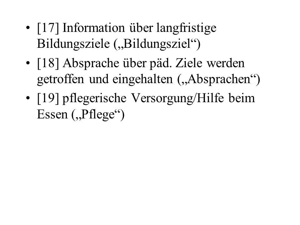 [17] Information über langfristige Bildungsziele (Bildungsziel) [18] Absprache über päd. Ziele werden getroffen und eingehalten (Absprachen) [19] pfle