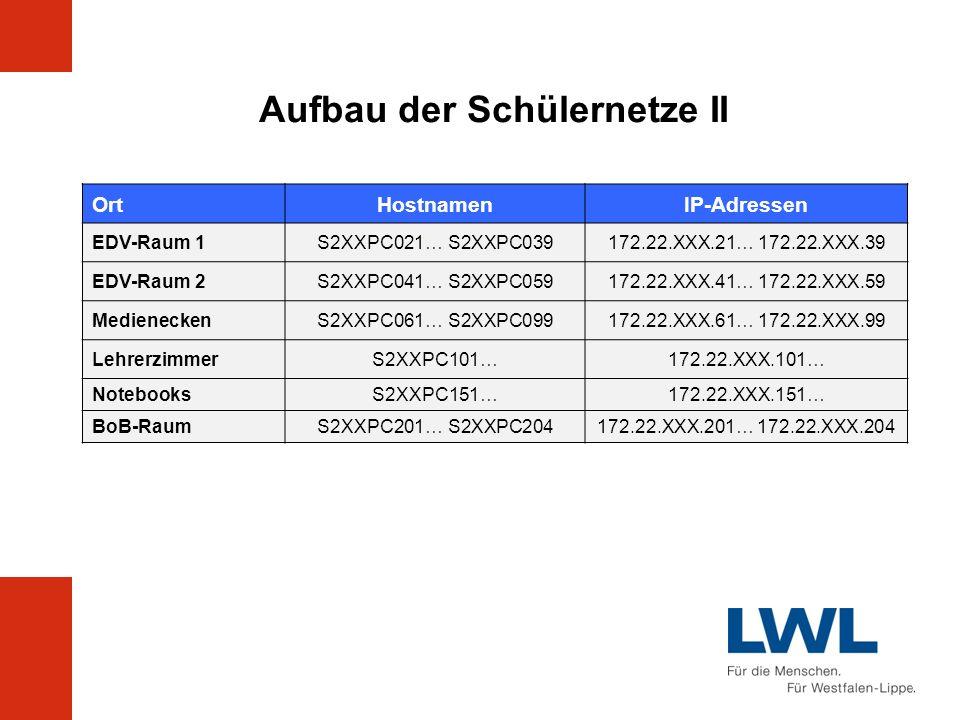 Aufbau der Schülernetze II OrtHostnamenIP-Adressen EDV-Raum 1S2XXPC021… S2XXPC039172.22.XXX.21… 172.22.XXX.39 EDV-Raum 2S2XXPC041… S2XXPC059172.22.XXX