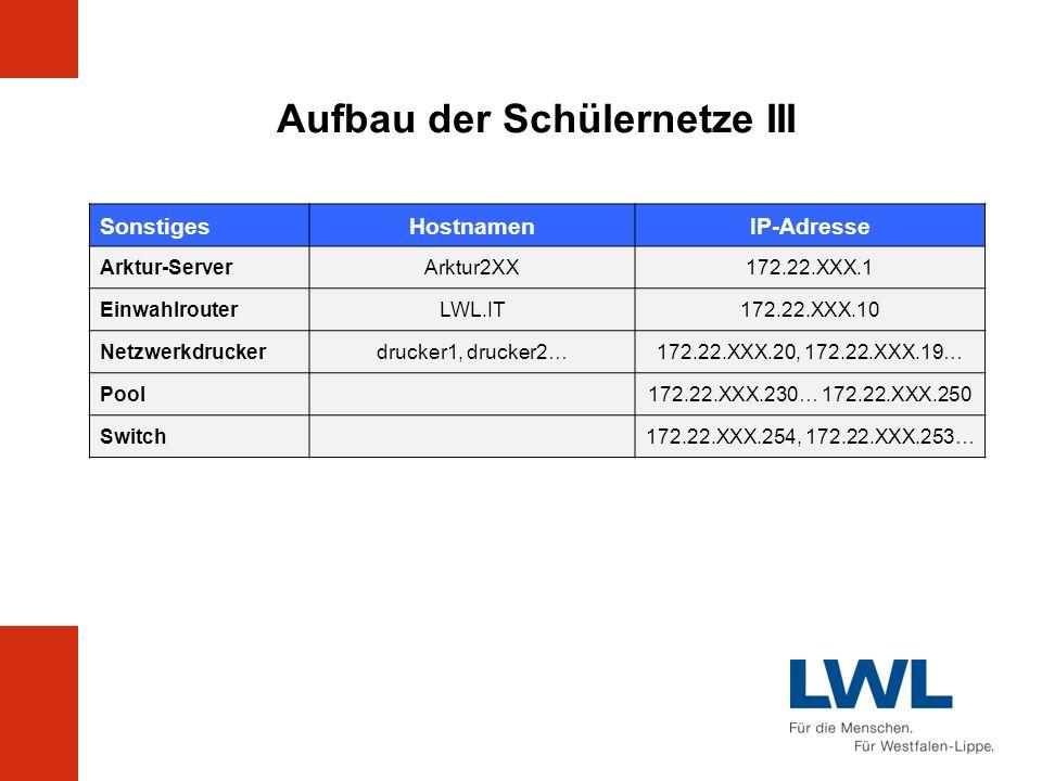Aufbau der Schülernetze III SonstigesHostnamenIP-Adresse Arktur-ServerArktur2XX172.22.XXX.1 EinwahlrouterLWL.IT172.22.XXX.10 Netzwerkdruckerdrucker1,