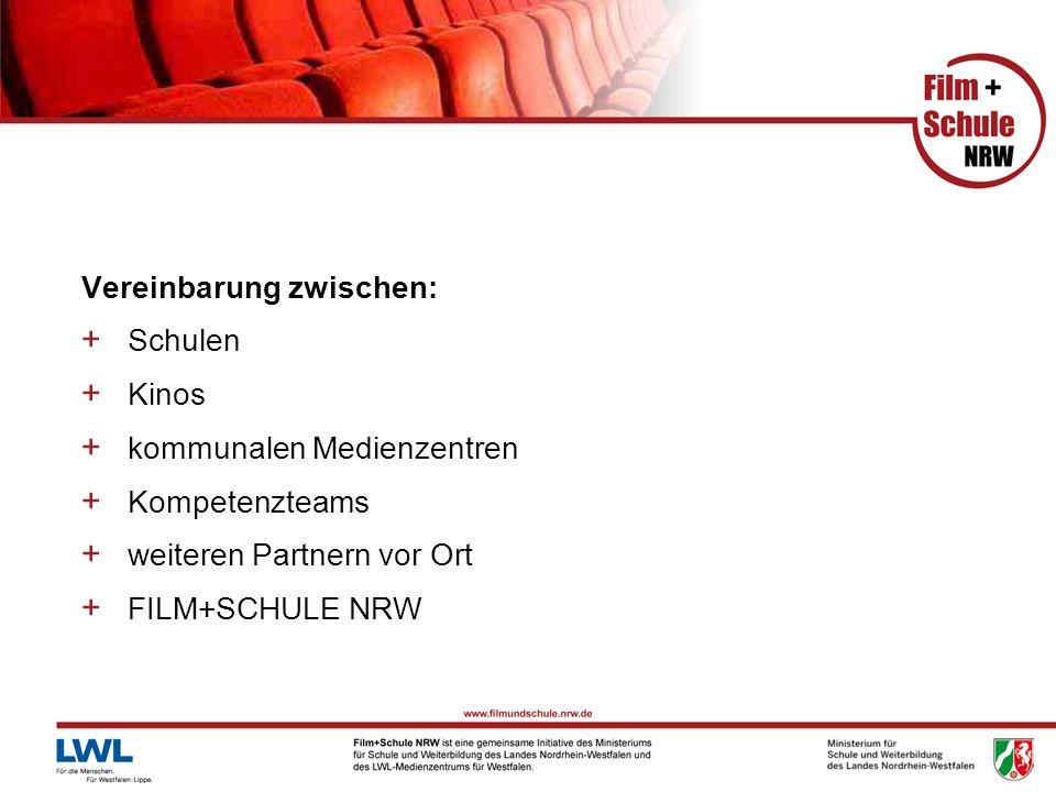 Leistungen der Schulen + Benennung einer Ansprechpartnerin / eines Ansprechpartners, der die Umsetzung der Ziele des Netzwerkes in der Schule koordiniert + Teilnahme an einer mindestens halbtägigen schulinternen Fortbildung (Fachkonferenzen oder Gesamtkollegium) + Durchführung von mindestens einem Unterrichtsprojekt zum Thema Film und/oder Teilnahme an den SchulKinoWochen NRW mit mindestens einer Klasse jährlich + Aufnahme der unterrichtlichen Filmbildung in das Schulprogramm und/oder in die schulinternen Curricula
