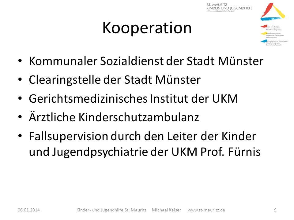 Kooperation Kommunaler Sozialdienst der Stadt Münster Clearingstelle der Stadt Münster Gerichtsmedizinisches Institut der UKM Ärztliche Kinderschutzam