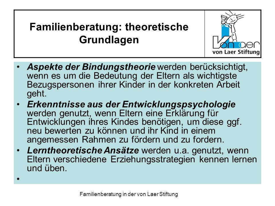 Familienberatung in der von Laer Stiftung Familienberatung: theoretische Grundlagen Aspekte der Bindungstheorie werden berücksichtigt, wenn es um die