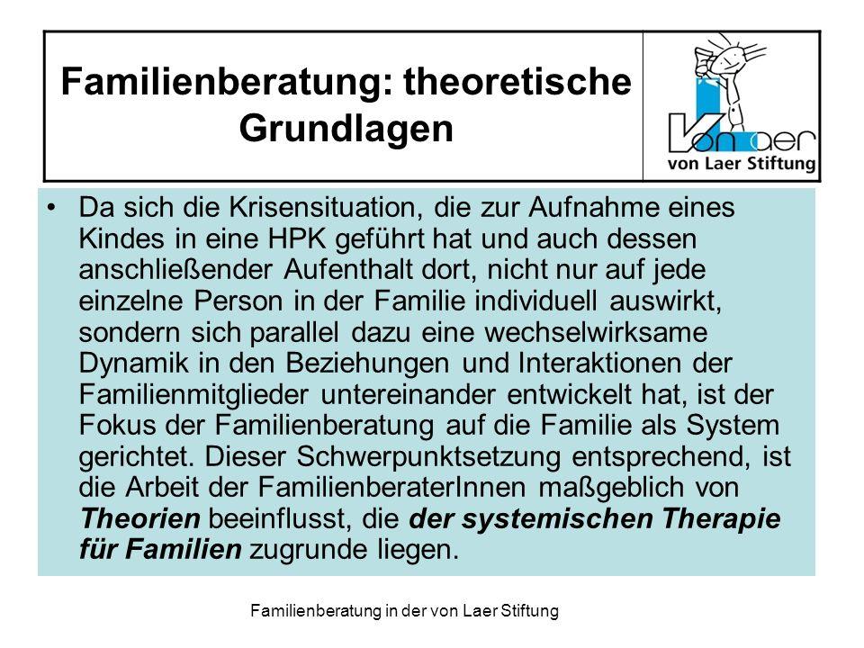 Familienberatung in der von Laer Stiftung Familienberatung: theoretische Grundlagen Da sich die Krisensituation, die zur Aufnahme eines Kindes in eine