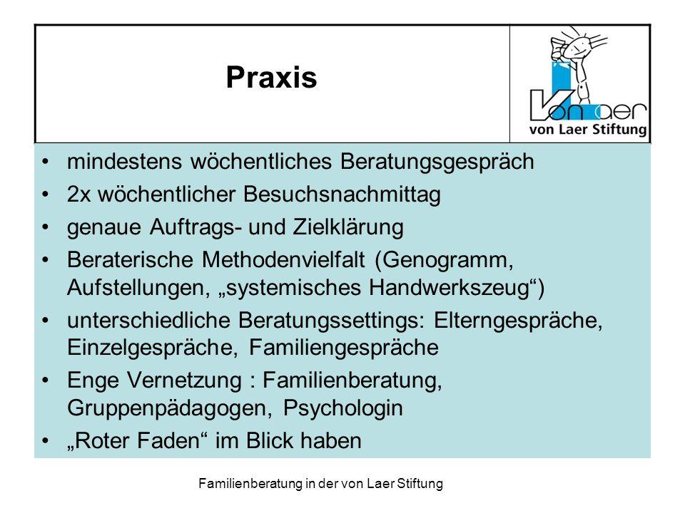 Familienberatung in der von Laer Stiftung Praxis mindestens wöchentliches Beratungsgespräch 2x wöchentlicher Besuchsnachmittag genaue Auftrags- und Zi