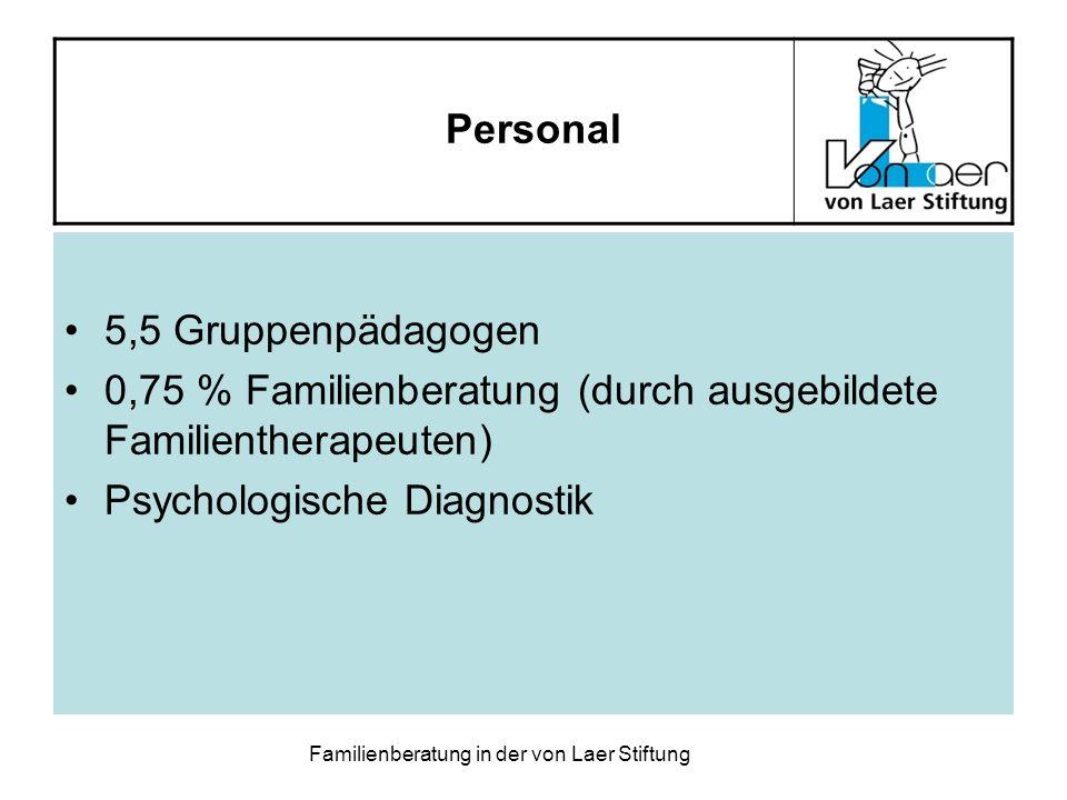 Familienberatung in der von Laer Stiftung Personal 5,5 Gruppenpädagogen 0,75 % Familienberatung (durch ausgebildete Familientherapeuten) Psychologisch