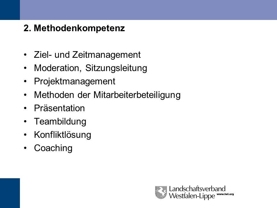 2. Methodenkompetenz Ziel- und Zeitmanagement Moderation, Sitzungsleitung Projektmanagement Methoden der Mitarbeiterbeteiligung Präsentation Teambildu