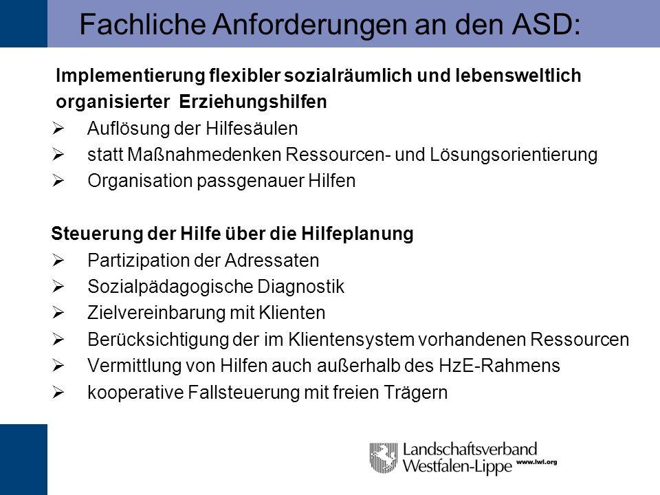 Fachliche Anforderungen an den ASD: Implementierung flexibler sozialräumlich und lebensweltlich organisierter Erziehungshilfen Auflösung der Hilfesäul