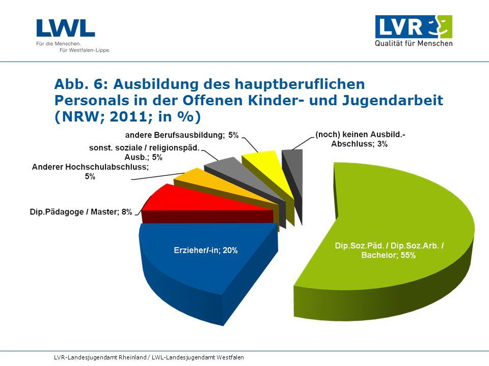Abb. 6: Ausbildung des hauptberuflichen Personals in der Offenen Kinder- und Jugendarbeit (NRW; 2011; in %) LVR-Landesjugendamt Rheinland / LWL-Landes