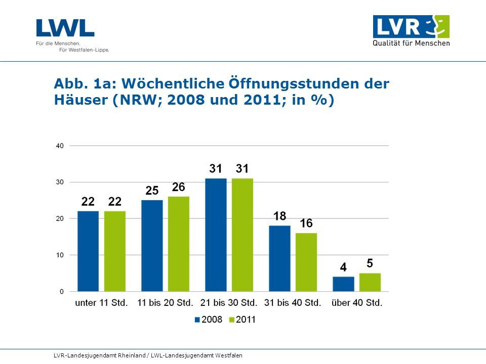 Abb. 1a: Wöchentliche Öffnungsstunden der Häuser (NRW; 2008 und 2011; in %) LVR-Landesjugendamt Rheinland / LWL-Landesjugendamt Westfalen