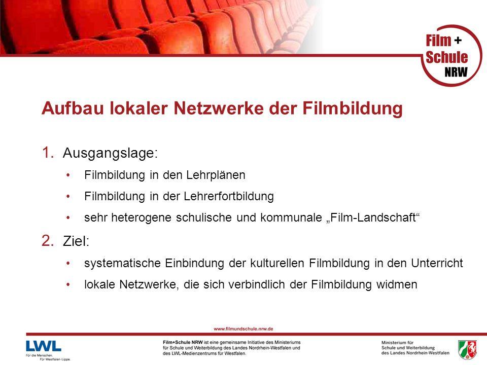 Aufbau lokaler Netzwerke der Filmbildung 1. Ausgangslage: Filmbildung in den Lehrplänen Filmbildung in der Lehrerfortbildung sehr heterogene schulisch