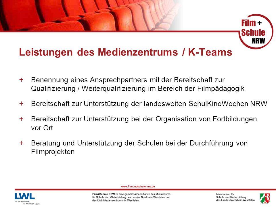 Leistungen des Medienzentrums / K-Teams + Benennung eines Ansprechpartners mit der Bereitschaft zur Qualifizierung / Weiterqualifizierung im Bereich d