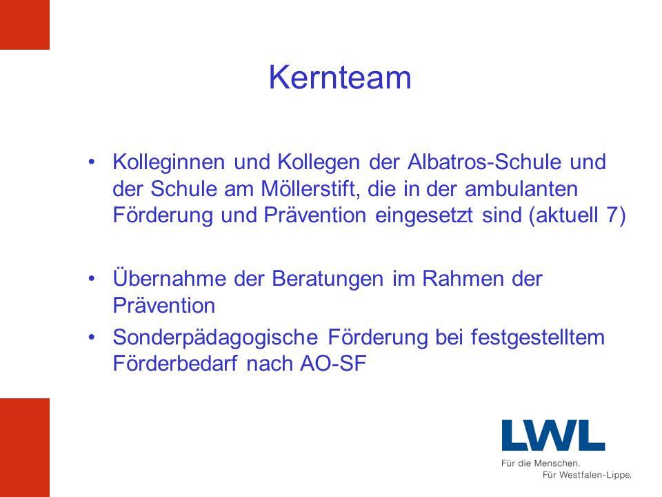 Die Planungsgruppe besteht aus Vertretern des LWL, der Schulaufsicht, der Albatros- Schule und der Schule am Möllerstift übernimmt die Aufgaben der Pr