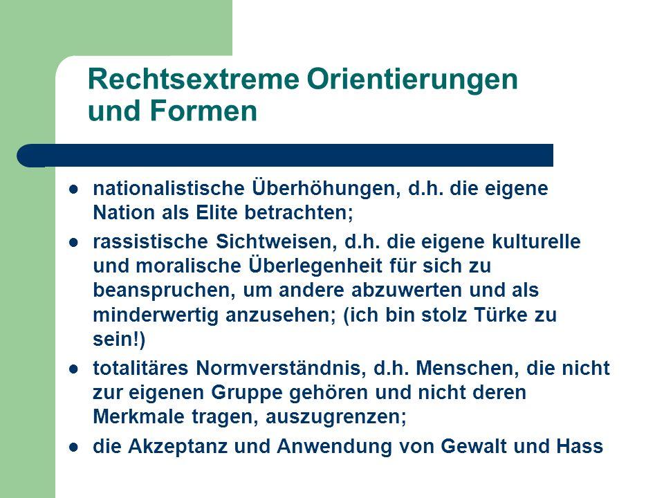 Rechtsextreme Orientierungen und Formen nationalistische Überhöhungen, d.h. die eigene Nation als Elite betrachten; rassistische Sichtweisen, d.h. die