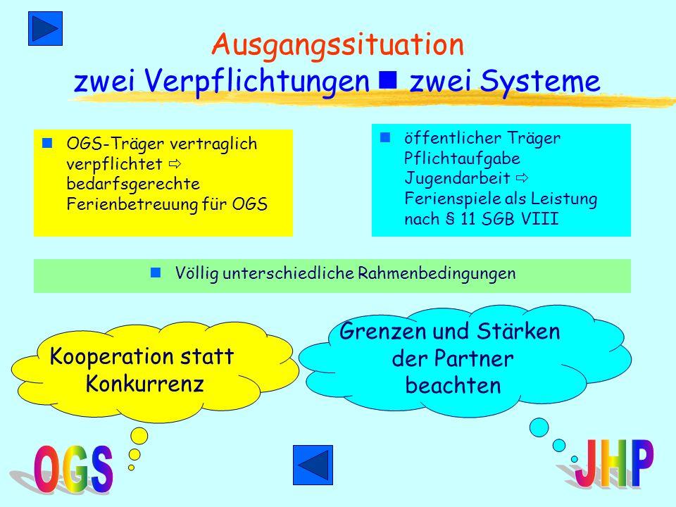 Gemeinsame Planung der Ferienbetreuung für OGS-Kinder Planungsbeteiligte: OGS-Träger Arbeiterwohlfahrt: OGS Häverstädt-Bölhorst Volkshochschule: OGS B